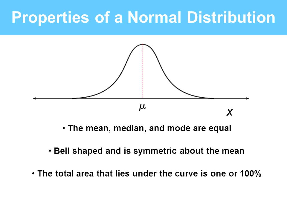 Properties of a Normal Distribution The mean, median, and mode are equal Bell shaped and is symmetric about the mean The total area that lies under th