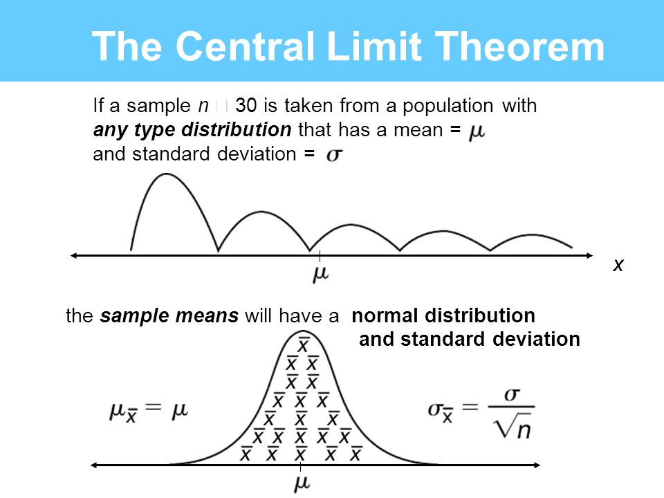 x the sample means will have a normal distribution The Central Limit Theorem and standard deviation If a sample n 30 is taken from a population with a