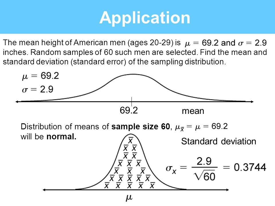 Application Distribution of means of sample size 60, will be normal. The mean height of American men (ages 20-29) is inches. Random samples of 60 such