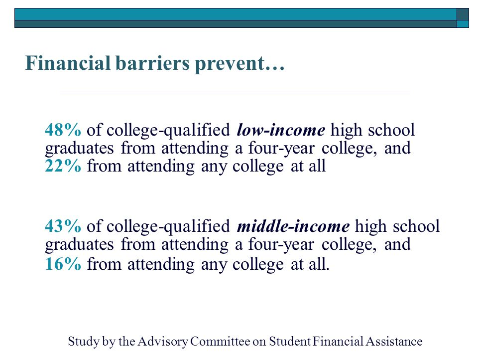 48% of college-qualified low-income high school graduates from attending a four-year college, and 22% from attending any college at all 43% of college-qualified middle-income high school graduates from attending a four-year college, and 16% from attending any college at all.