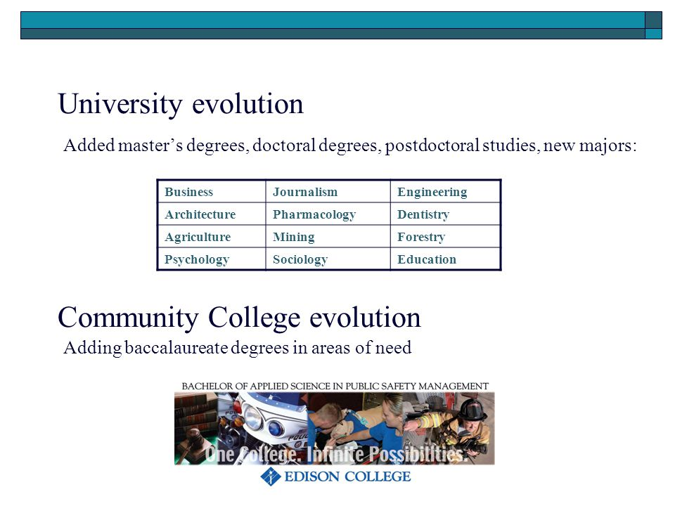 University evolution Added masters degrees, doctoral degrees, postdoctoral studies, new majors: Adding baccalaureate degrees in areas of need Community College evolution BusinessJournalismEngineering ArchitecturePharmacologyDentistry AgricultureMiningForestry PsychologySociologyEducation