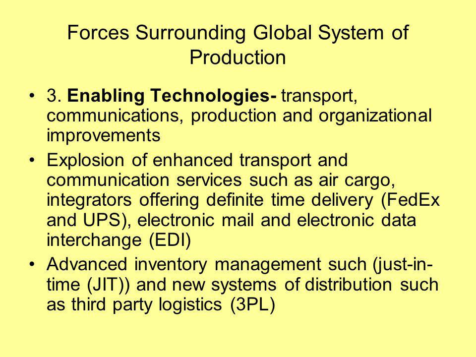 Forces Surrounding Global System of Production 3.