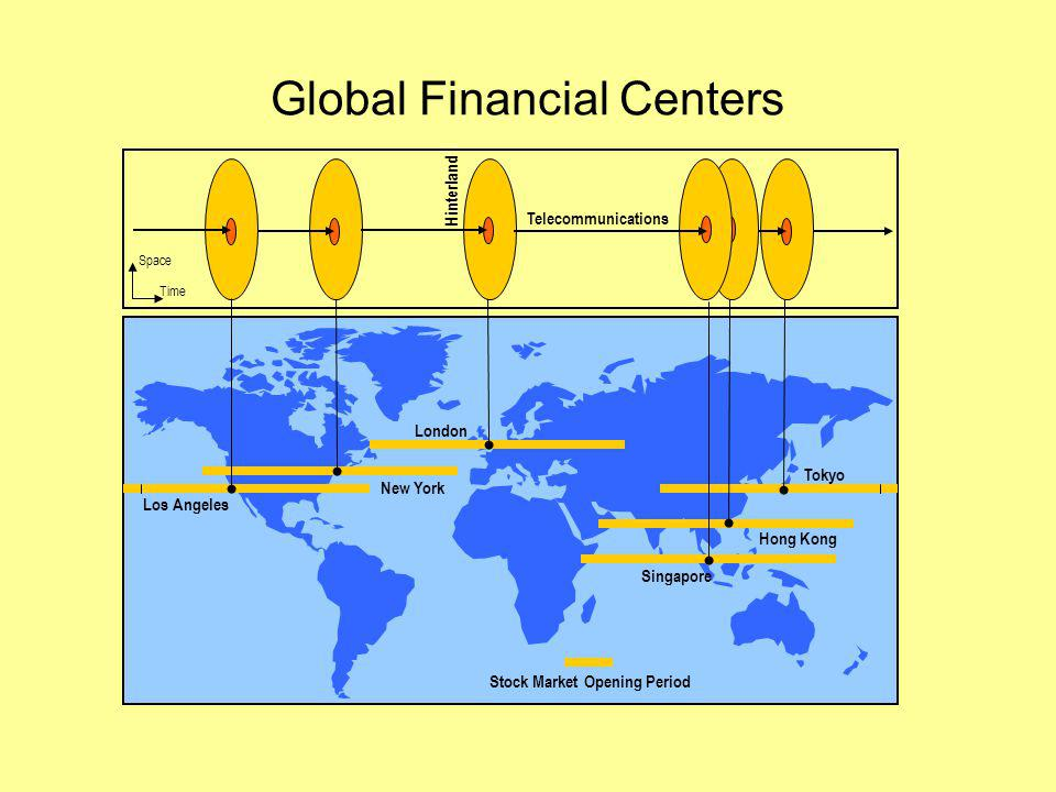 London New York Los Angeles Singapore Hong Kong Tokyo Telecommunications Space Time Hinterland Stock Market Opening Period Global Financial Centers