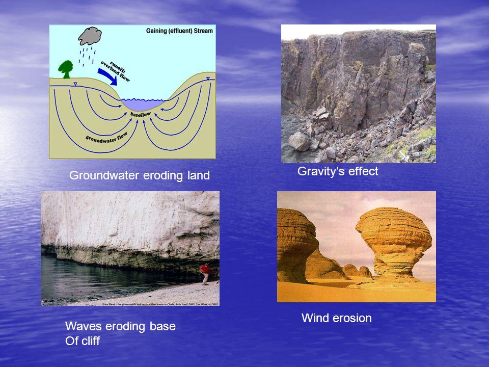 Groundwater eroding land Gravitys effect Waves eroding base Of cliff Wind erosion