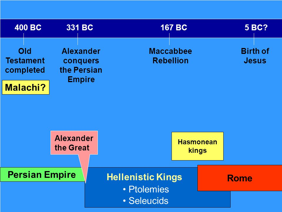Amos Hasmonean kings Old Testament completed 400 BC Alexander conquers the Persian Empire 331 BC Maccabbee Rebellion 167 BC Birth of Jesus 5 BC? Persi