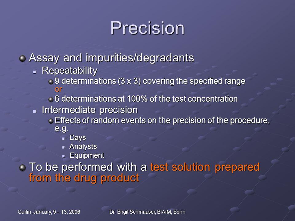 Guilin, January, 9 – 13, 2006Dr. Birgit Schmauser, BfArM, Bonn Precision Assay and impurities/degradants Repeatability Repeatability 9 determinations