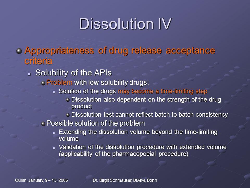 Guilin, January, 9 – 13, 2006Dr. Birgit Schmauser, BfArM, Bonn Dissolution IV Appropriateness of drug release acceptance criteria Solubility of the AP
