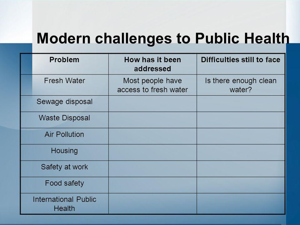 Modern challenges to Public Health ProblemHow has it been addressed Difficulties still to face Fresh WaterMost people have access to fresh water Is th