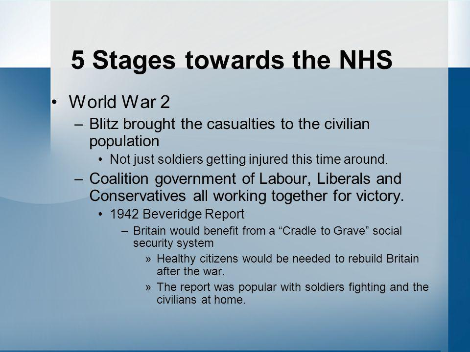 5 Stages towards the NHS World War 2 –Blitz brought the casualties to the civilian population Not just soldiers getting injured this time around. –Coa