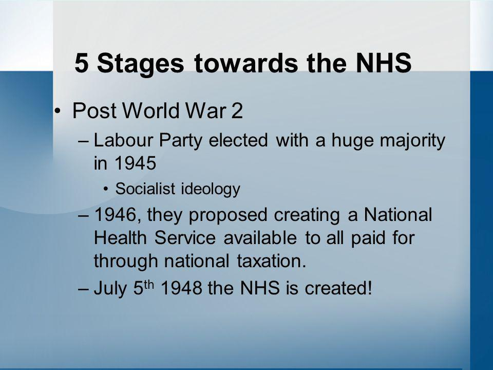 5 Stages towards the NHS Post World War 2 –Labour Party elected with a huge majority in 1945 Socialist ideology –1946, they proposed creating a Nation