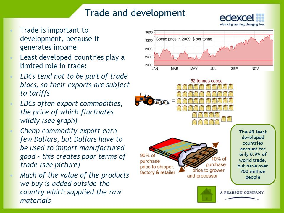 Trade and development Trade is important to development, because it generates income. Least developed countries play a limited role in trade: LDCs ten