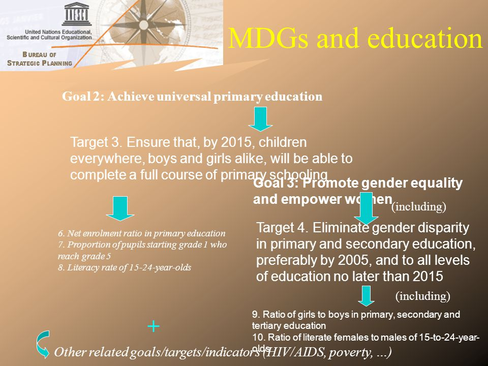 MDGs and education Goal 2: Achieve universal primary education Target 3. Ensure that, by 2015, children everywhere, boys and girls alike, will be able