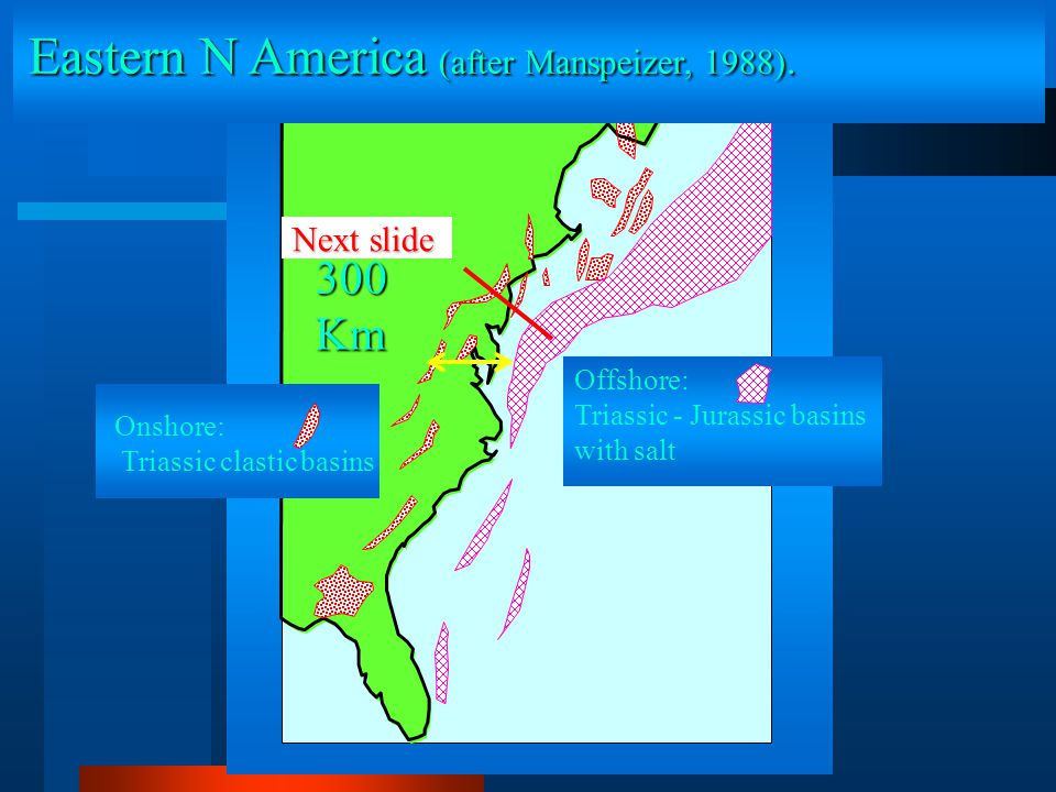 300 Km Eastern N America (after Manspeizer, 1988).