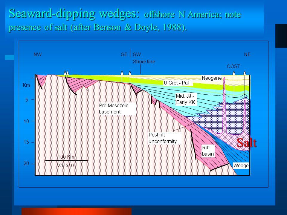 5 10 15 20 Shore line COST Pre-Mesozoic basement Rift basin Wedge Mid. JJ - Early KK Neogene NWSESWNE Post rift unconformity U Cret - Pal Km 100 Km V/