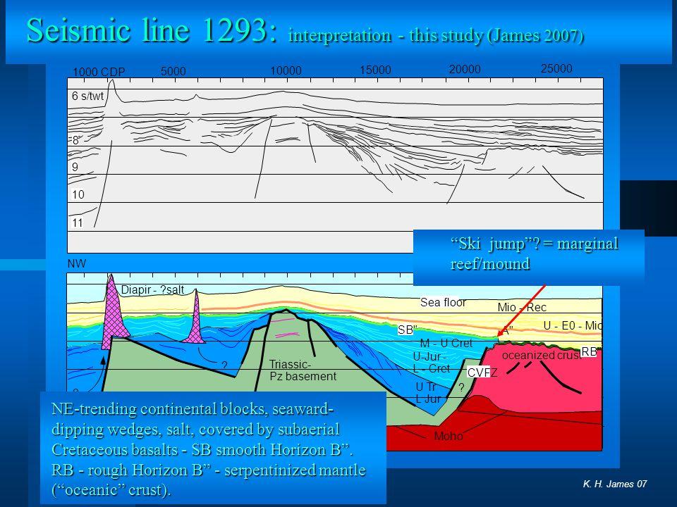 SB A RB Sea floor .CVFZ 11 K. H.