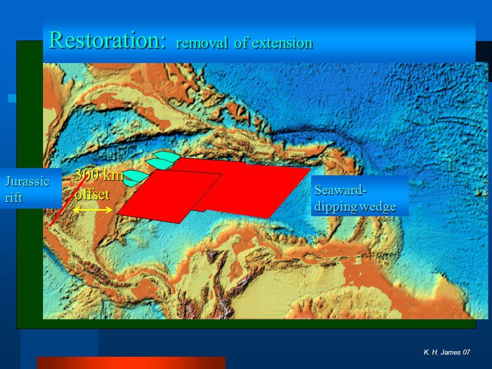 Restoration: removal of extension K. H. James 07 300 km offset Jurassic rift Seaward- dipping wedge
