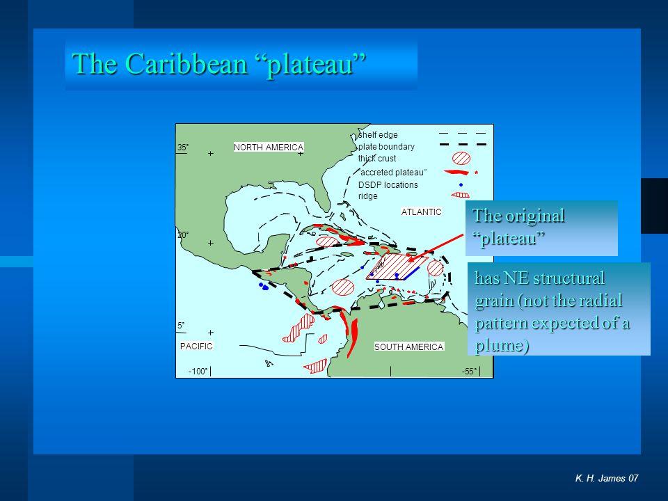 NORTH AMERICA shelf edge plate boundary 5° 20° 35° -55°-100° SOUTH AMERICA ATLANTIC PACIFIC thick crust.