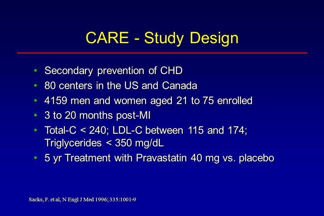 CARE - Study Design Secondary prevention of CHDSecondary prevention of CHD 80 centers in the US and Canada80 centers in the US and Canada 4159 men and women aged 21 to 75 enrolled4159 men and women aged 21 to 75 enrolled 3 to 20 months post-MI3 to 20 months post-MI Total-C < 240; LDL-C between 115 and 174; Triglycerides < 350 mg/dLTotal-C < 240; LDL-C between 115 and 174; Triglycerides < 350 mg/dL 5 yr Treatment with Pravastatin 40 mg vs.