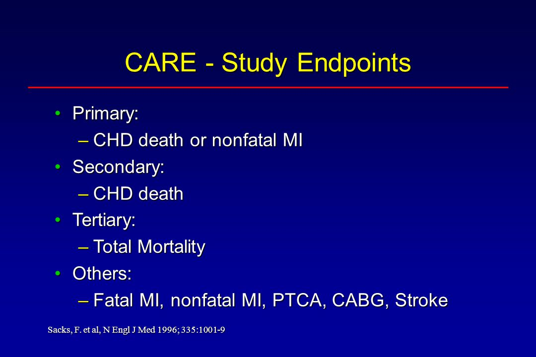CARE - Study Endpoints Primary:Primary: –CHD death or nonfatal MI Secondary:Secondary: –CHD death Tertiary:Tertiary: –Total Mortality Others:Others: –
