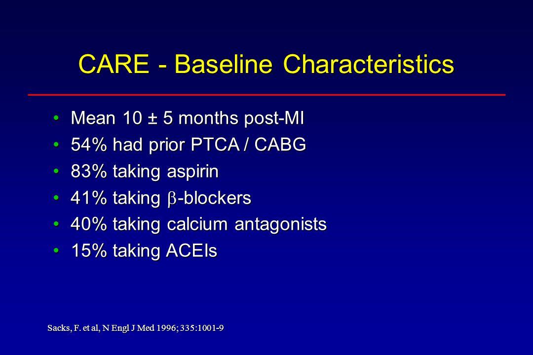 Lipids at Baseline Sacks, F.