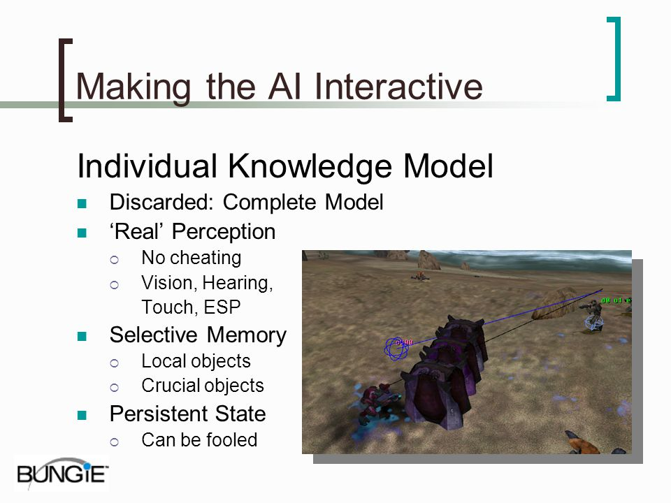 Making the AI Interactive Individual Knowledge Model Discarded: Complete Model Real Perception No cheating Vision, Hearing, Touch, ESP Selective Memor