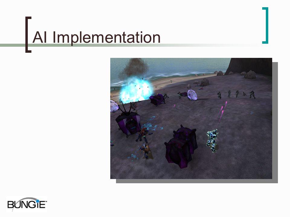 AI Implementation