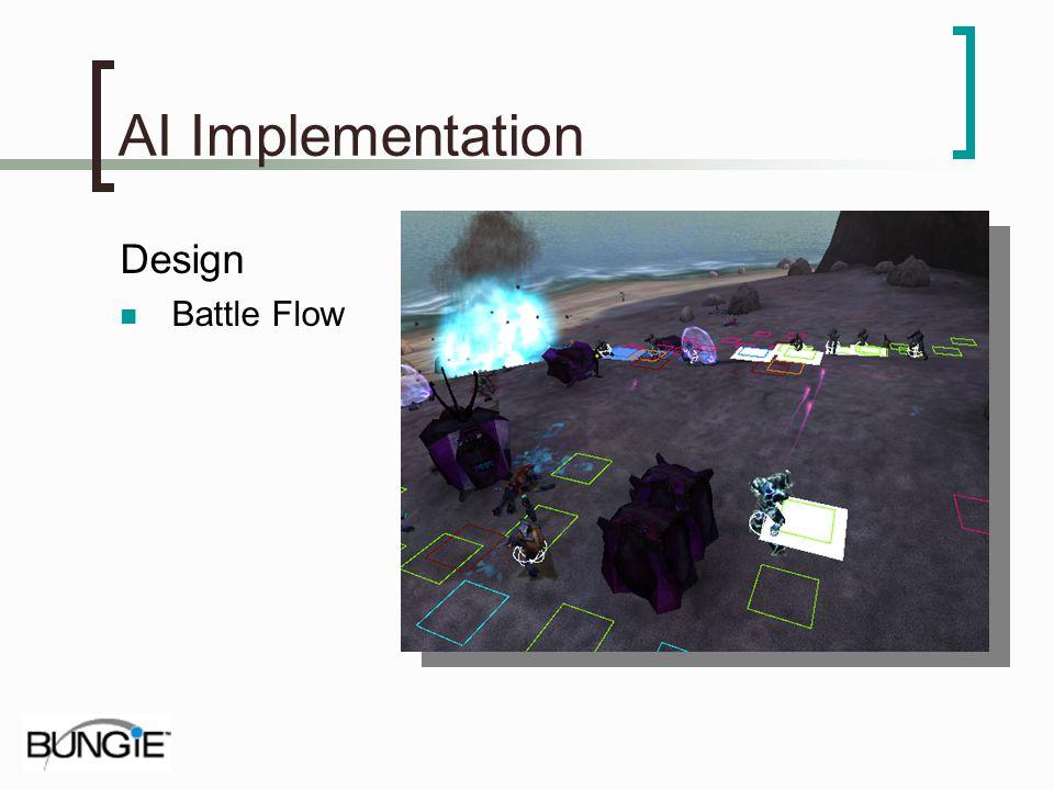 Design Battle Flow