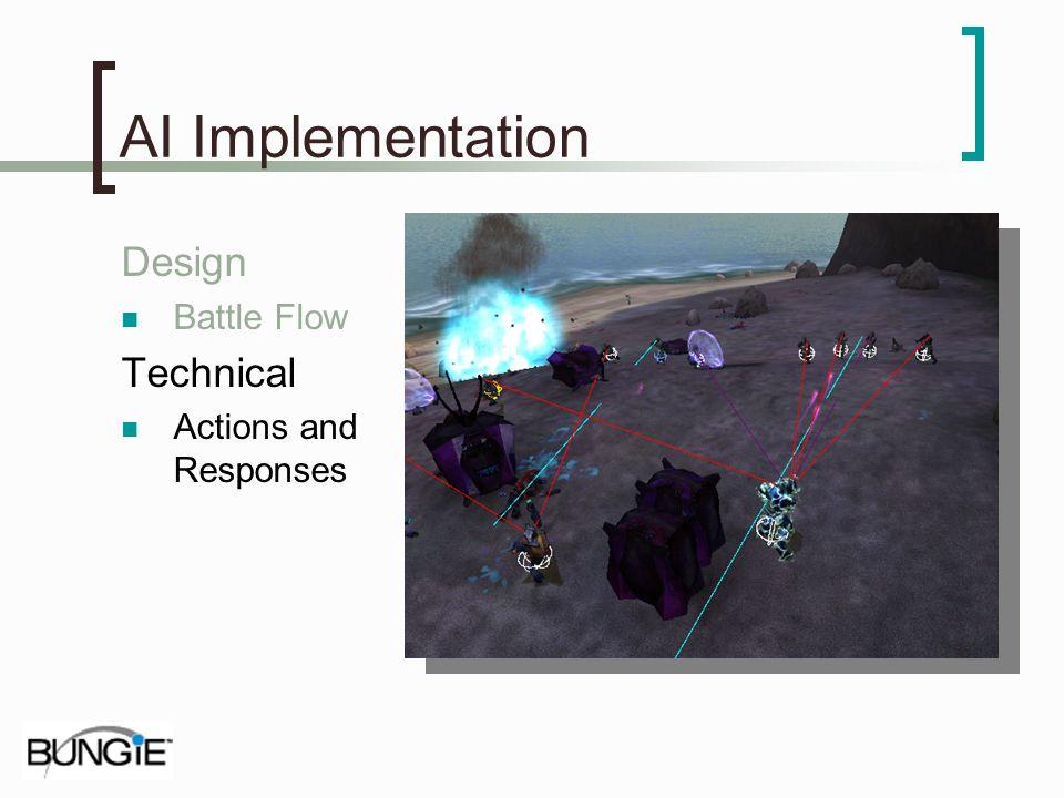 AI Implementation Design Battle Flow Technical Actions and Responses