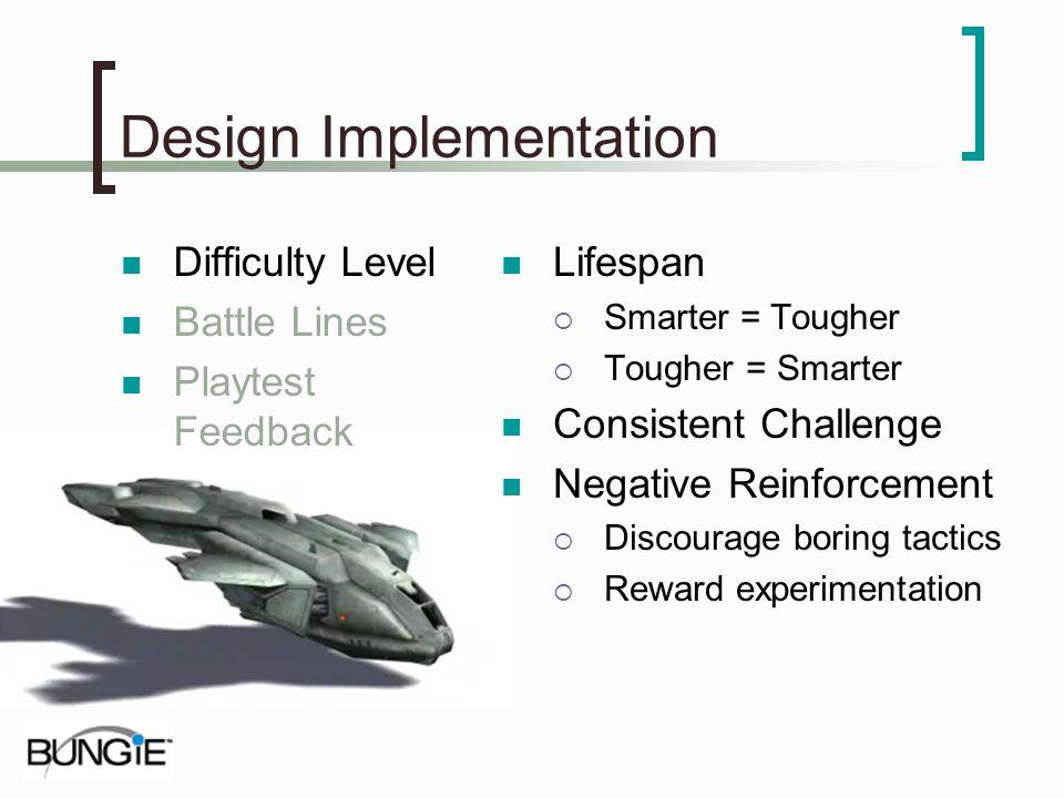 Design Implementation Difficulty Level Battle Lines Playtest Feedback Lifespan Smarter = Tougher Tougher = Smarter Consistent Challenge Negative Reinf