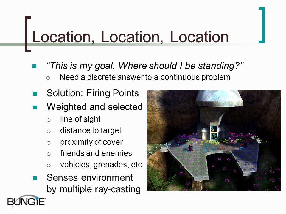 Location, Location, Location Solution: Firing Points Weighted and selected line of sight distance to target proximity of cover friends and enemies veh