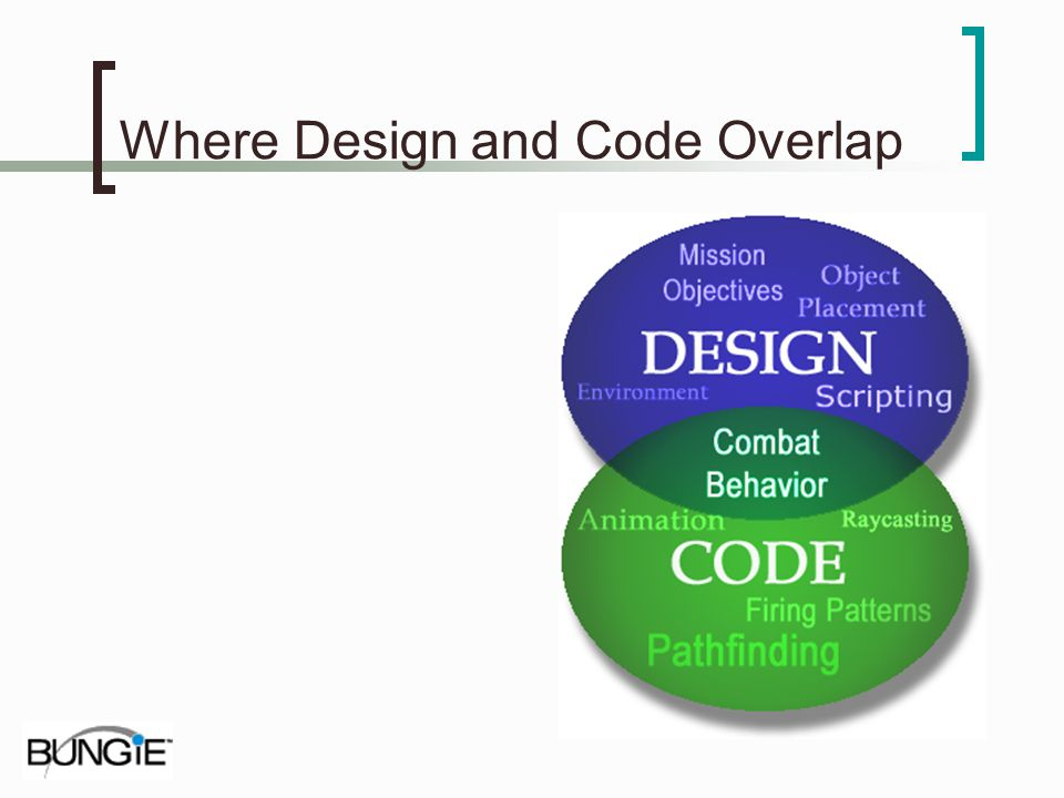 Where Design and Code Overlap