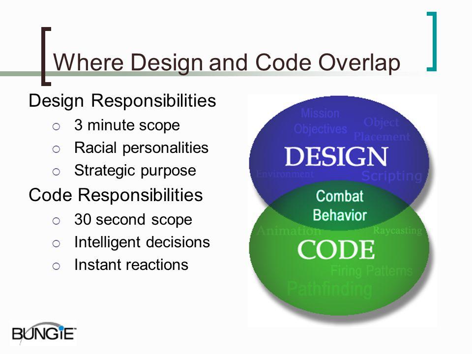 Design Responsibilities 3 minute scope Racial personalities Strategic purpose Code Responsibilities 30 second scope Intelligent decisions Instant reac