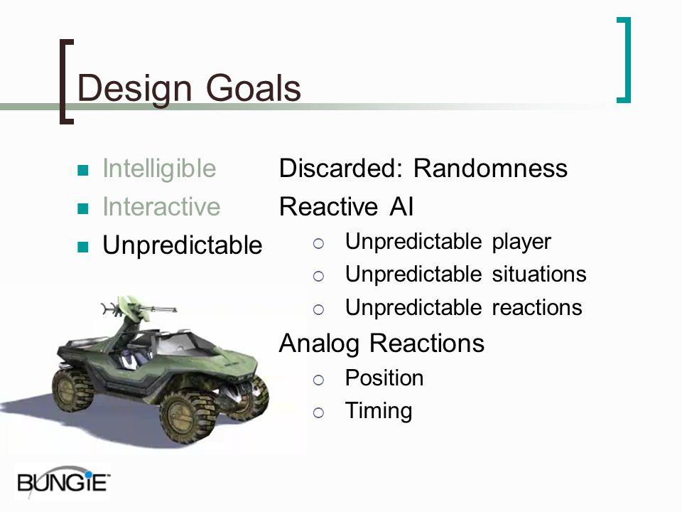 Design Goals Discarded: Randomness Reactive AI Unpredictable player Unpredictable situations Unpredictable reactions Analog Reactions Position Timing