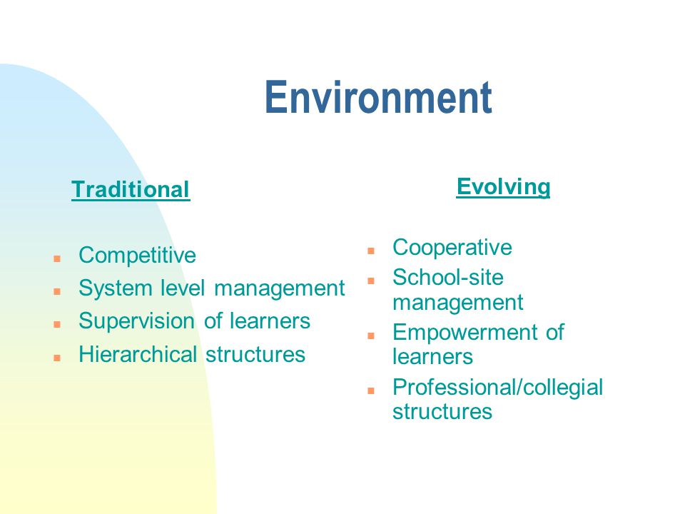 Differentiated Classroom: What is it.