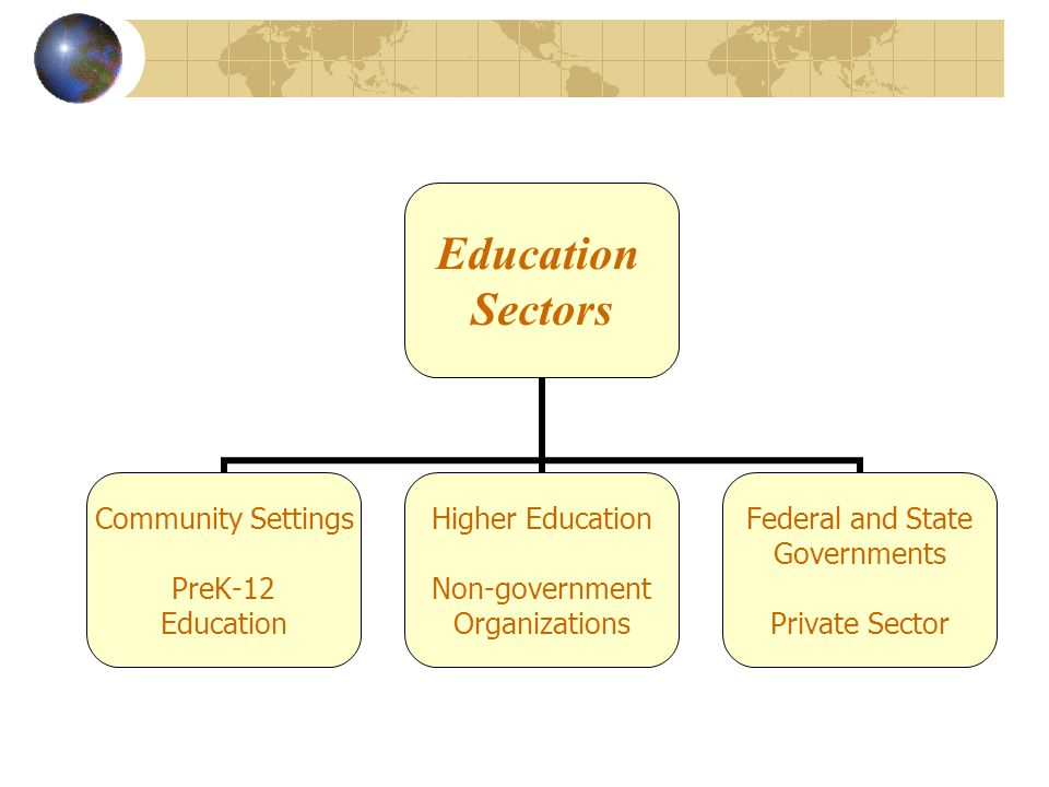 Education Sectors Community Settings PreK-12 Education Higher Education Non-government Organizations Federal and State Governments Private Sector