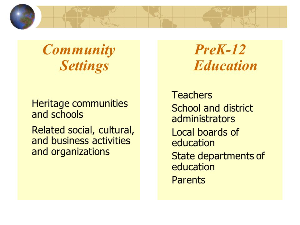 Community Settings Heritage communities and schools Related social, cultural, and business activities and organizations PreK-12 Education Teachers School and district administrators Local boards of education State departments of education Parents