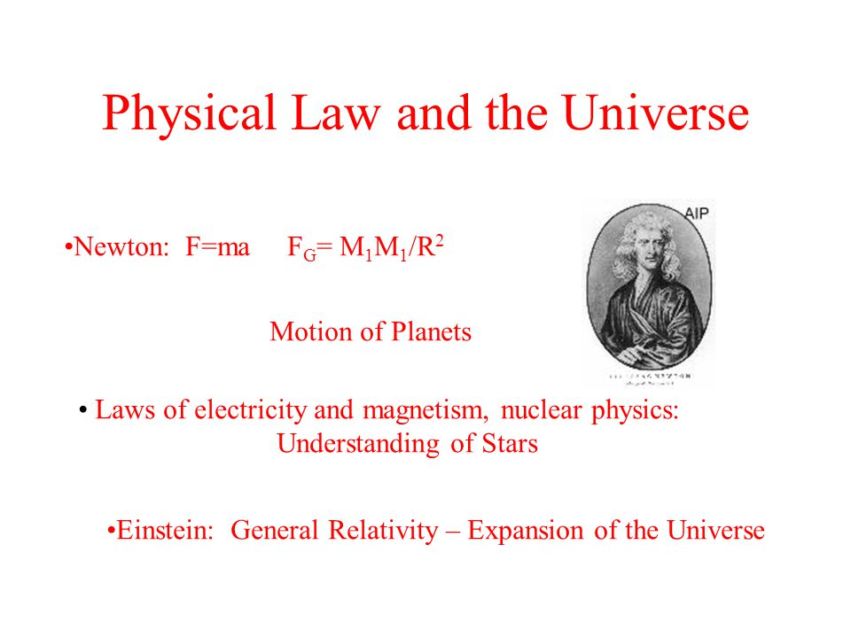 Physical Law and the Universe Newton: F=ma F G = M 1 M 1 /R 2 Motion of Planets Laws of electricity and magnetism, nuclear physics: Understanding of Stars Einstein: General Relativity – Expansion of the Universe