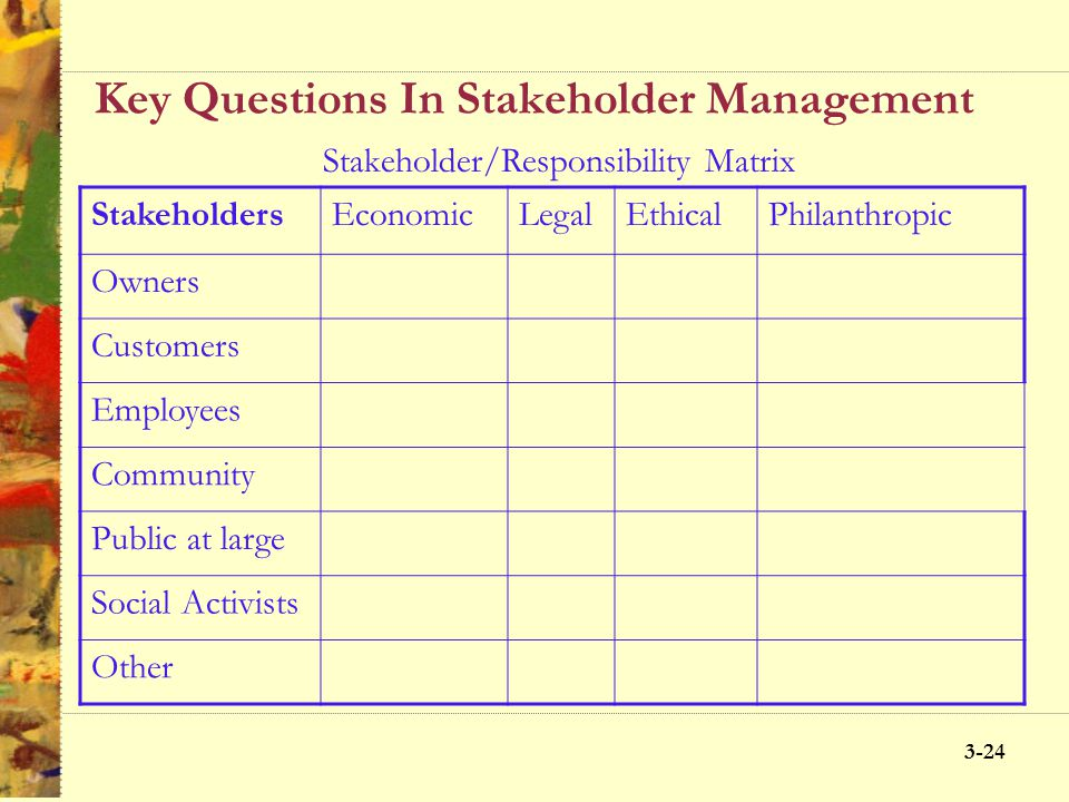 3-23 Key Questions In Stakeholder Management What economic, legal, ethical, and philanthropic responsibilities does our firm have to its stakeholders?
