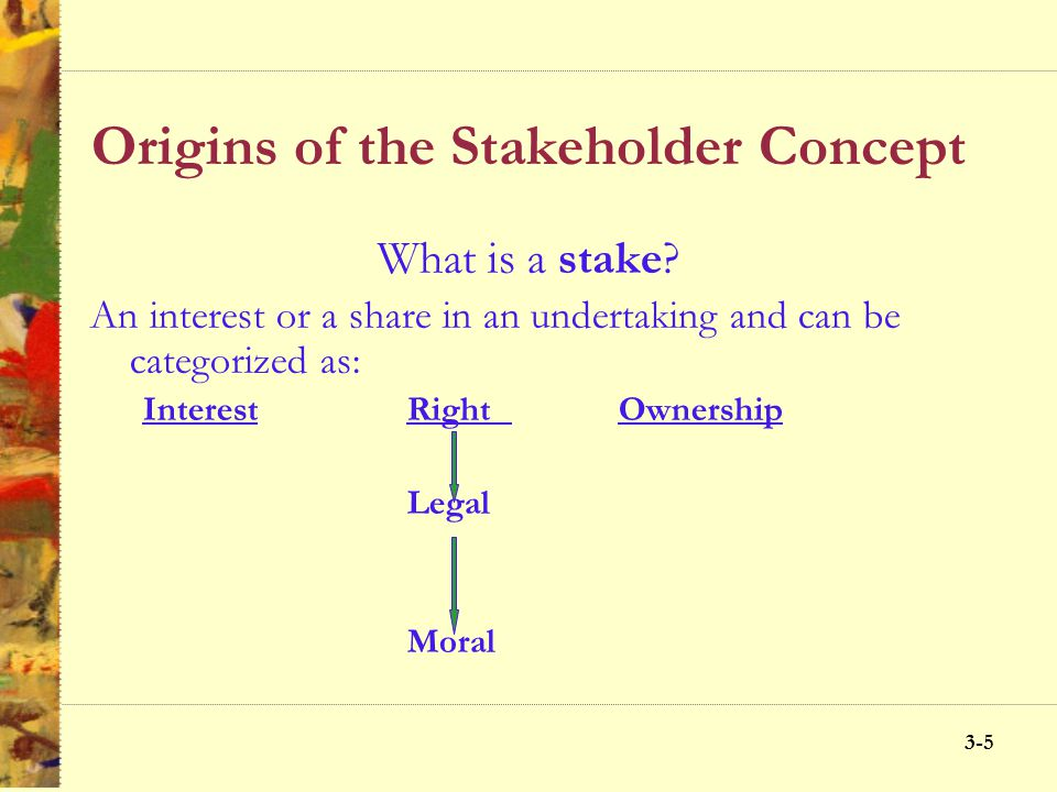 3-4 Introduction to Chapter Three Stakeholders Individuals and groups with a multitude of interests, expectations, and demands as to what business sho