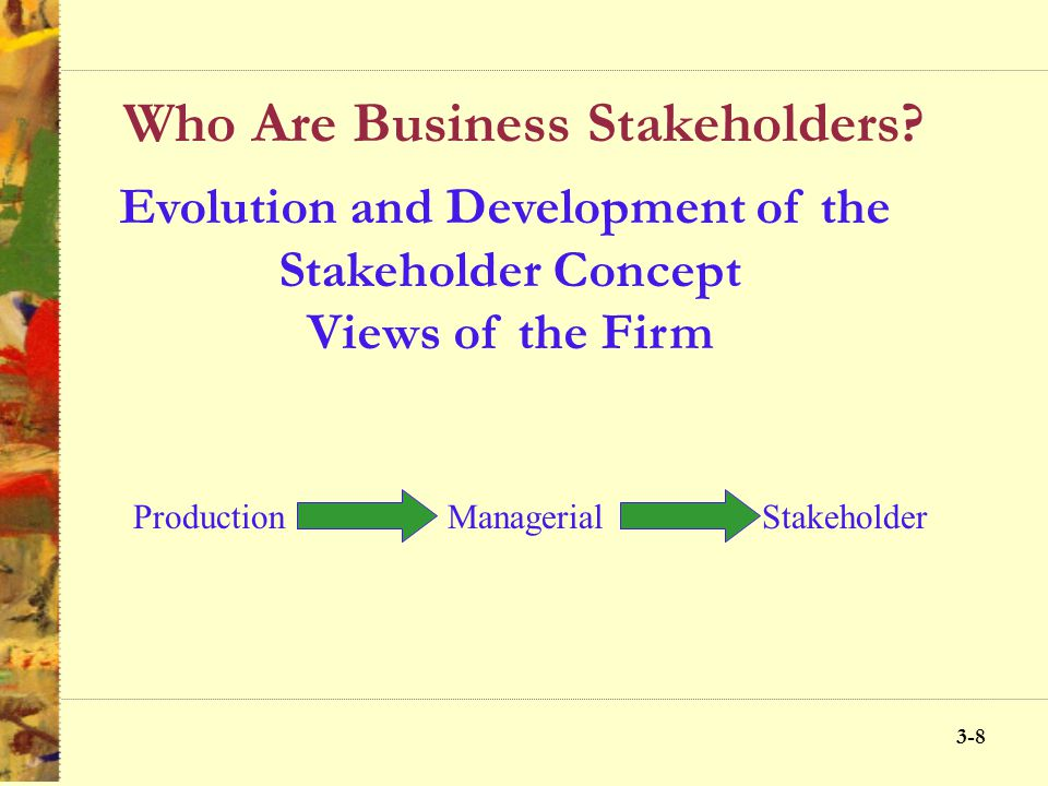 3-7 Who Are Business Stakeholders? GovernmentEmployees Business Community Consumers Owners