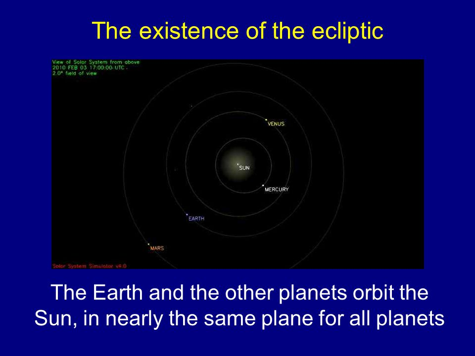 The existence of the ecliptic The Earth and the other planets orbit the Sun, in nearly the same plane for all planets