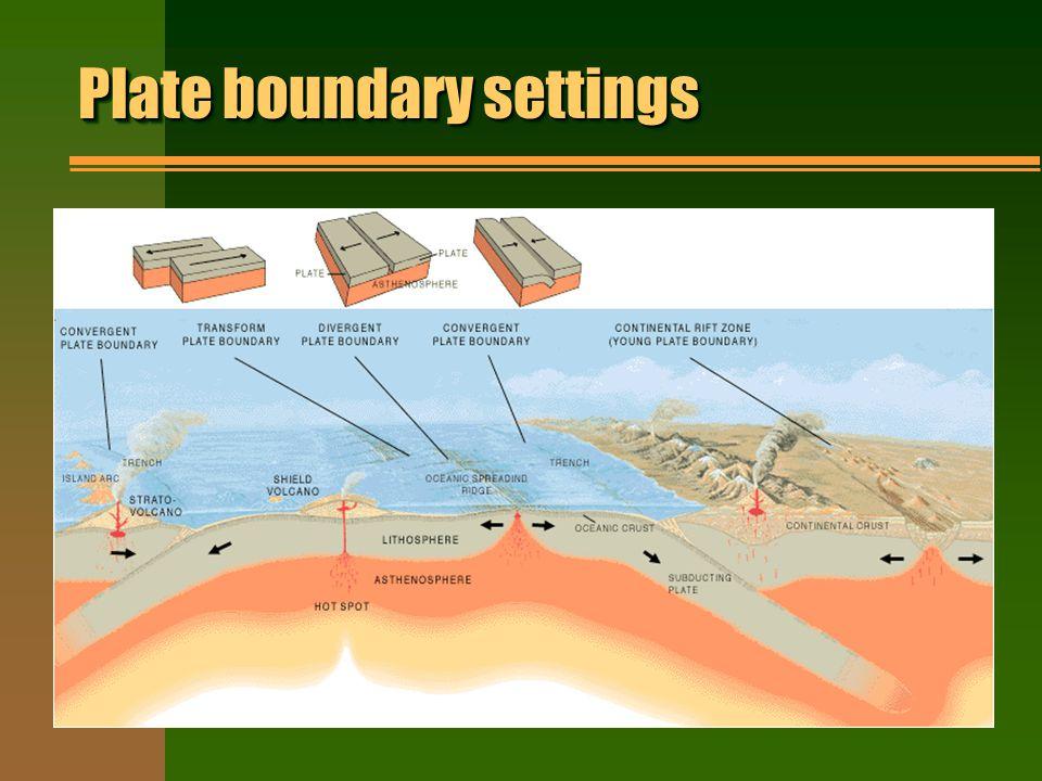 Plate boundary settings