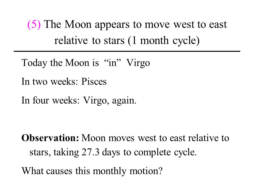 (5) The Moon appears to move west to east relative to stars (1 month cycle) Today the Moon is in Virgo In two weeks: Pisces In four weeks: Virgo, agai