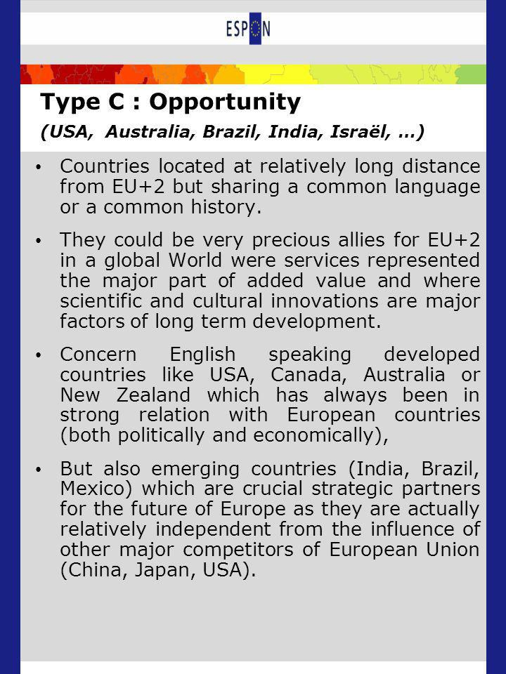 Type C : Opportunity (USA, Australia, Brazil, India, Israël, …) Countries located at relatively long distance from EU+2 but sharing a common language or a common history.