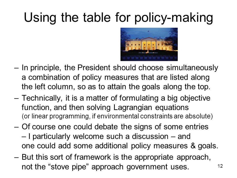12 Using the table for policy-making –In principle, the President should choose simultaneously a combination of policy measures that are listed along the left column, so as to attain the goals along the top.
