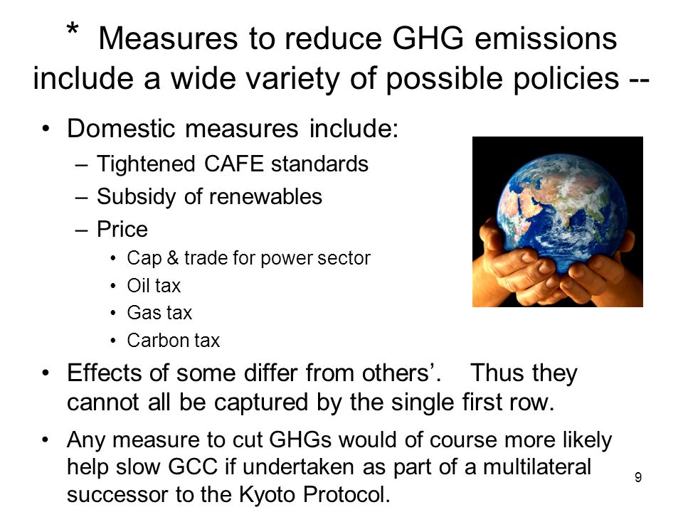 9 * Measures to reduce GHG emissions include a wide variety of possible policies -- Domestic measures include: –Tightened CAFE standards –Subsidy of renewables –Price Cap & trade for power sector Oil tax Gas tax Carbon tax Effects of some differ from others.