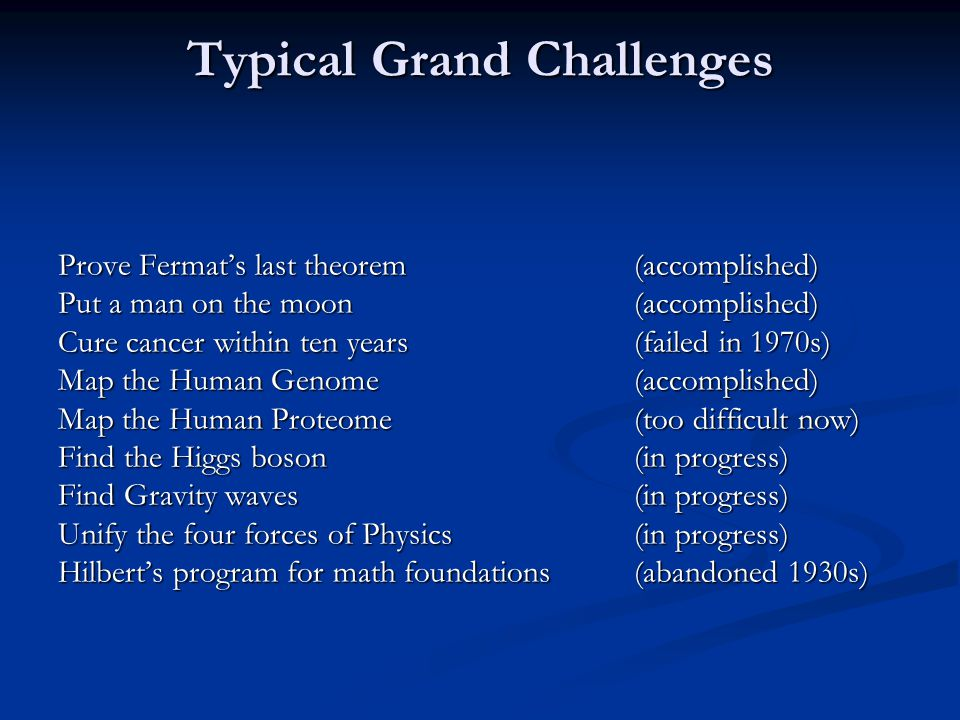 Typical Grand Challenges Prove Fermats last theorem(accomplished) Put a man on the moon (accomplished) Cure cancer within ten years(failed in 1970s) Map the Human Genome(accomplished) Map the Human Proteome (too difficult now) Find the Higgs boson(in progress) Find Gravity waves(in progress) Unify the four forces of Physics(in progress) Hilberts program for math foundations(abandoned 1930s)