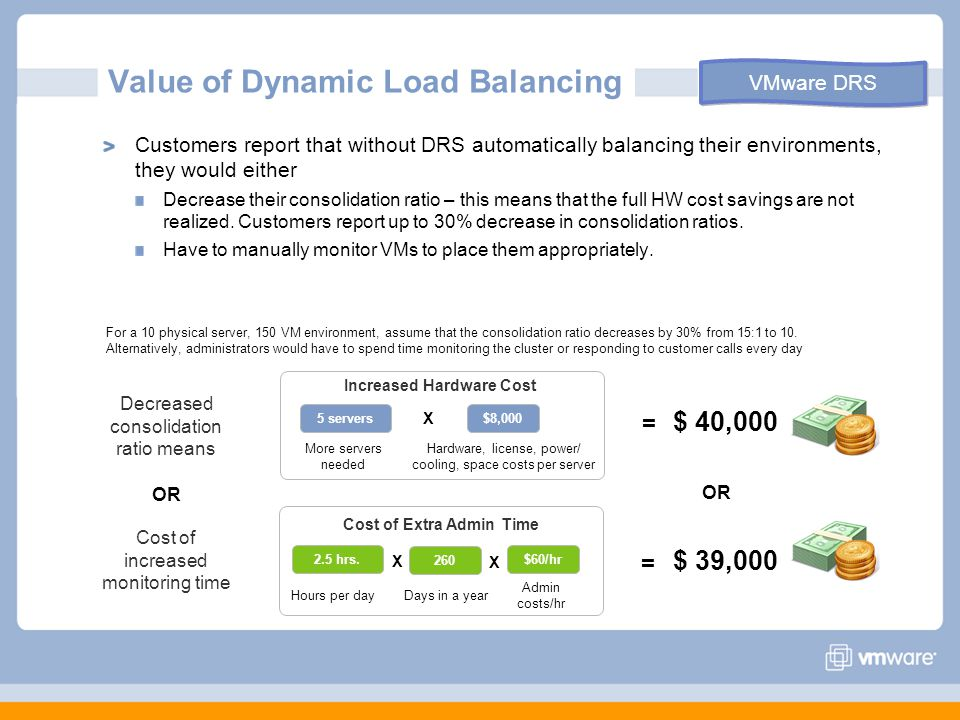 Value of Dynamic Load Balancing Customers report that without DRS automatically balancing their environments, they would either Decrease their consolidation ratio – this means that the full HW cost savings are not realized.