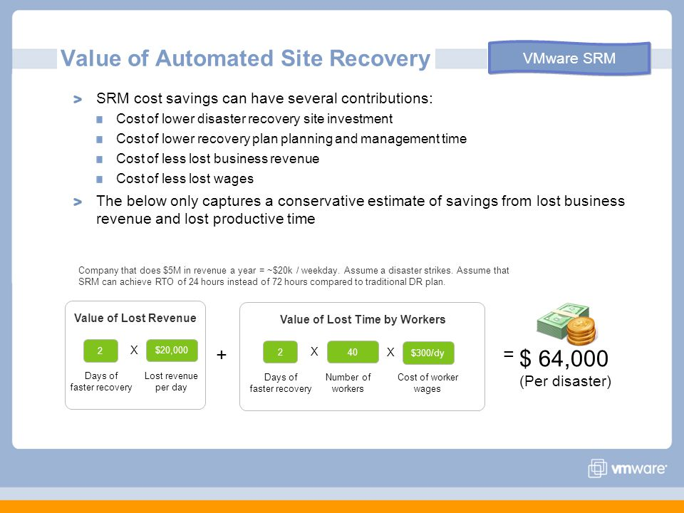Value of Automated Site Recovery SRM cost savings can have several contributions: Cost of lower disaster recovery site investment Cost of lower recovery plan planning and management time Cost of less lost business revenue Cost of less lost wages The below only captures a conservative estimate of savings from lost business revenue and lost productive time Company that does $5M in revenue a year = ~$20k / weekday.