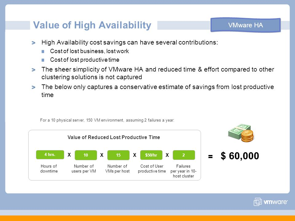Value of High Availability High Availability cost savings can have several contributions: Cost of lost business, lost work Cost of lost productive time The sheer simplicity of VMware HA and reduced time & effort compared to other clustering solutions is not captured The below only captures a conservative estimate of savings from lost productive time For a 10 physical server, 150 VM environment, assuming 2 failures a year: X 10 4 hrs.